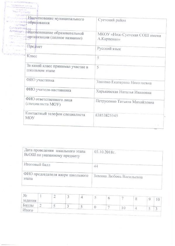 http://su-niz.3dn.ru/doc/2018-2019/olimp/zakopko_1.jpg